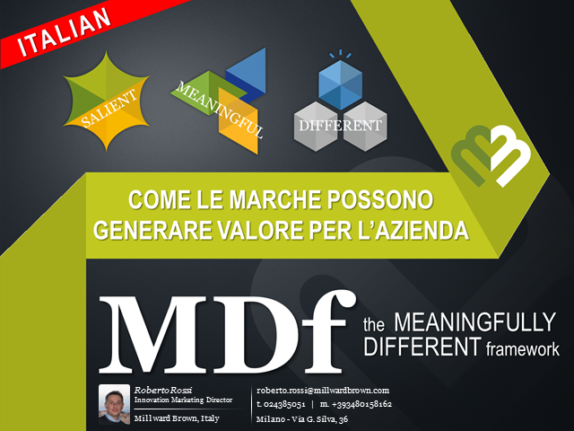 Meaningfully Different framework - come le marche possono generare valore