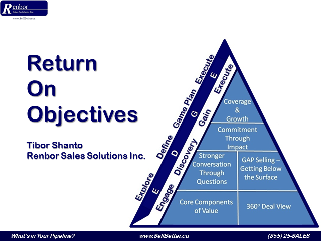 Return On Objectives – Harnessing Objectives to Drive Better Sales Conversations