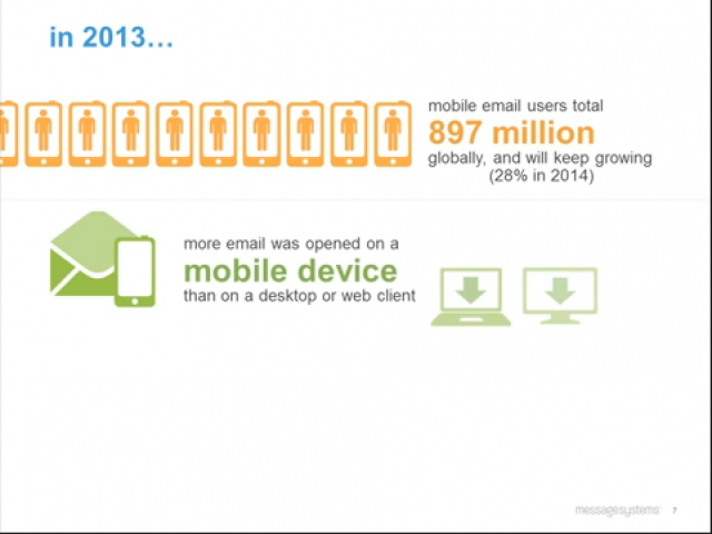 The Time Is Now For Multichannel