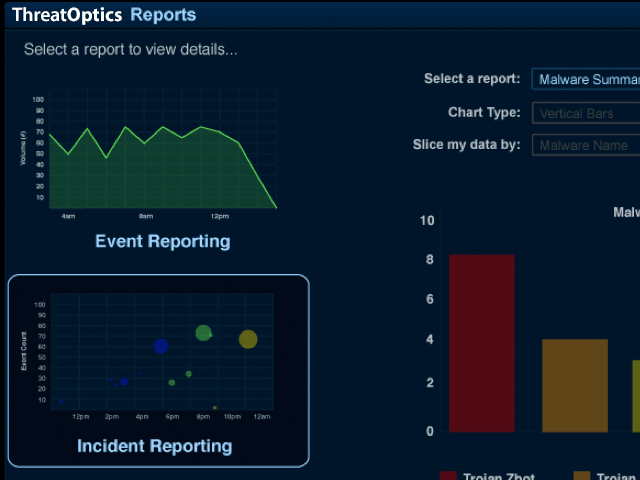 ThreatOptics Demo - Automated Incident Response