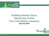 Increase Profitability Thru Voids Analytics