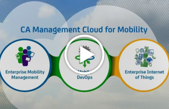 The Industry's First Management Cloud for Mobility