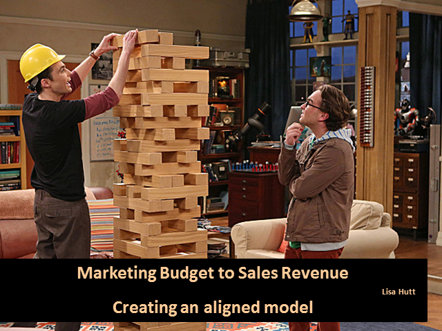 Marketing Budget to Sales Revenue  - Creating an Aligned Model