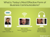 What is Today's Most Effective Form of Business Communications?