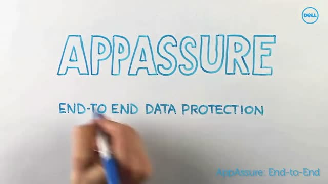 Get end-to-end data protection with Dell AppAssure