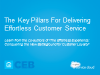 The Key Pillars For Delivering Effortless Customer Service, Featuring CEB