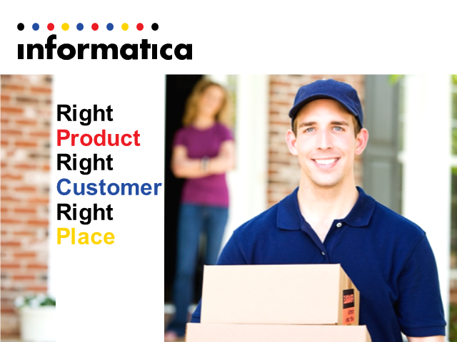 Right Product - Right Customer - Right Place