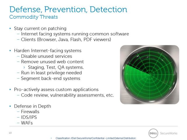 Anatomy of an Advanced Persistent Threat