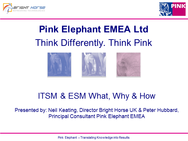 ITSM and ESM What, Why and How