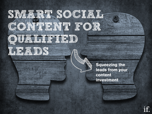 SMART SOCIAL CONTENT FOR B2B QUALIFIED LEADS