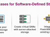 Catching the Software-Defined Storage Wave