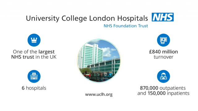 UCLH selects Nexthink for greater intelligence on IT infrastructure