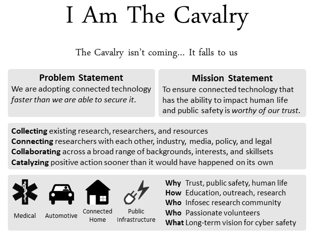 You are the Cavalry: Safety in the Internet of Things