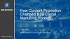 How Content Promotion Changed B2B Digital Marketing Forever