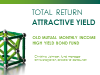 Old Mutual Monthly Income High Yield Bond Fund webcast with Christine Johnson