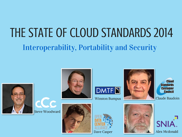 The State of Cloud Standards in 2014: Interoperability, Portability and Security