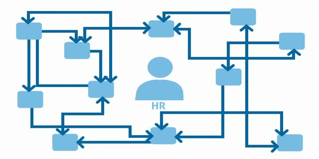 OpenText SAP for HR