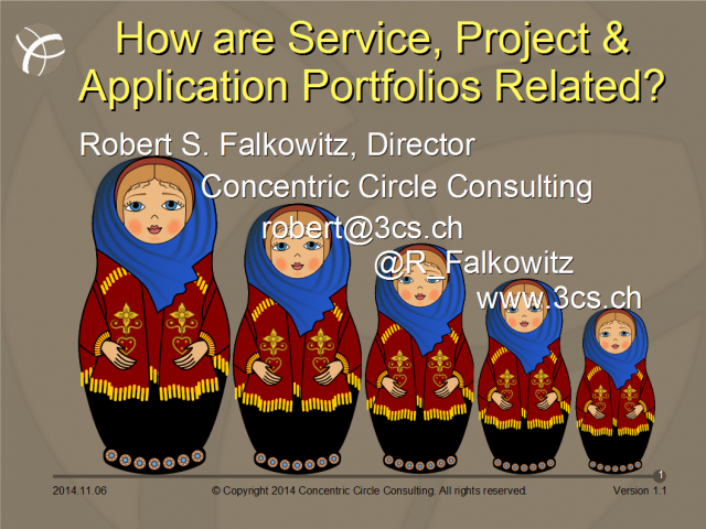 How are Service, Project & Application Portfolios Related?