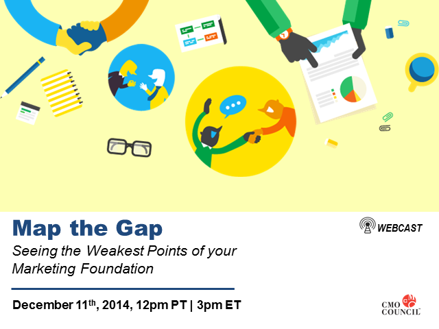 Map the Gap: Seeing the Weakest Points of your Marketing Foundation