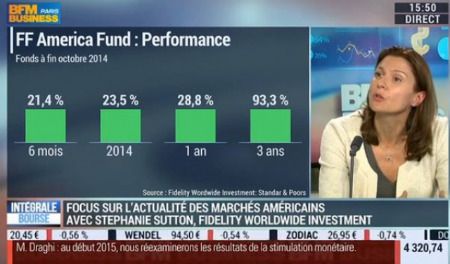 Bilan des actions US et du fonds FF America Fund sur BFM Business
