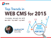 Top Trends for Web CMS in 2015