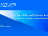 Four Pillars of Business Analytics