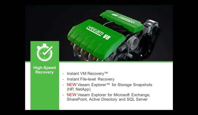 Veeam Availability Suite v8 is here!