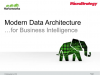 The Modern Data Architecture for Avanced Business Intelligence with Hortonworks