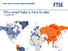 FTSE webinar replay: Why smart beta is here to stay