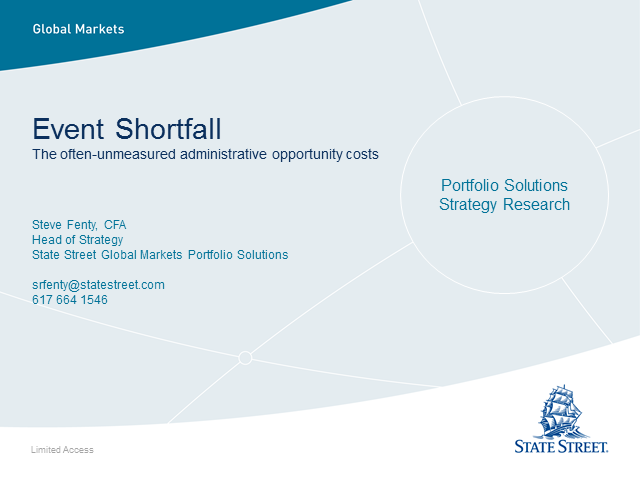 Event Shortfall – Investment Risk Realised