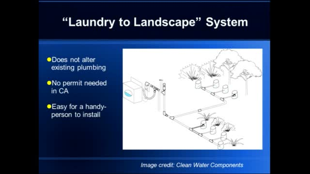 Results from California Greywater System Study: Effects on Soil, Water and Users