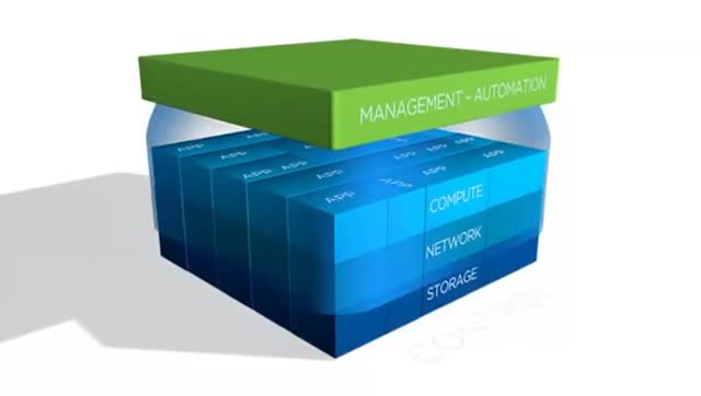 VMware SDDC - IT Architecture for the Cloud Era