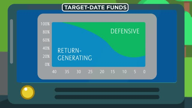 AllianzGI Target-Date Funds 101: Retirement Investing Made Easier