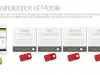 The Industrialization of Mobile - Enterprise Mobility Best Practices