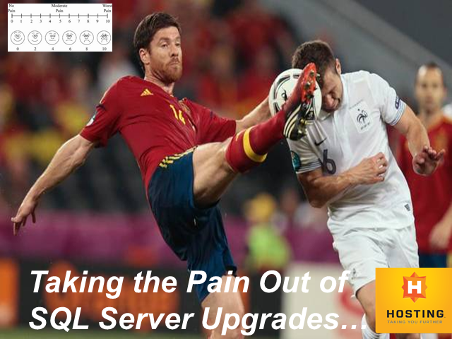 Taking the Pain Out of Microsoft SQL Server Upgrades