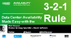 Data Center Availability made easy with the 3-2-1 Rule