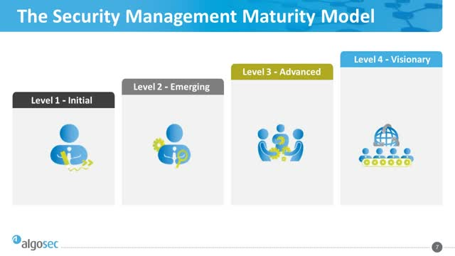 The Security Policy Management Maturity Model