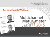 Multichannel Maturometer 2015 results: Key global trends