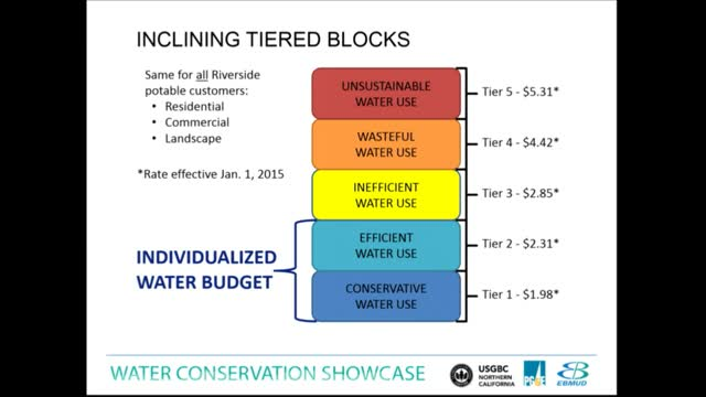 Implementing Water Budget Rate Structures for Conservation