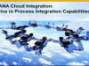 SAP HANA Cloud Integration: Deep Dive in Process Integration Capabilities