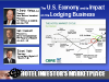 The U.S. Economy and its Impact on the Lodging Business