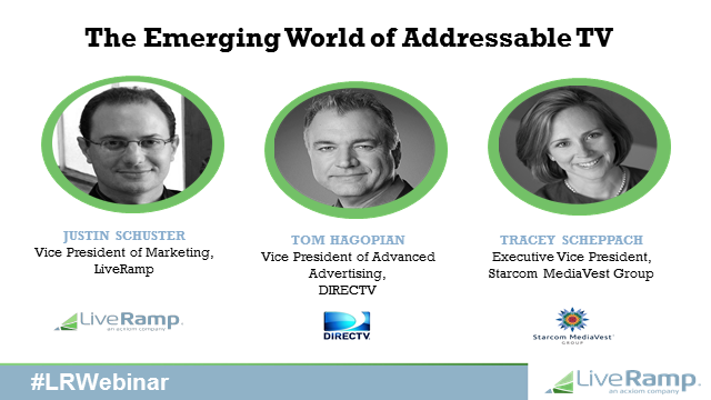 The Emerging World of Addressable TV