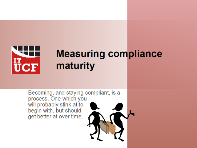 Information Assurance Compliance Maturity Model (IA-CMMI)