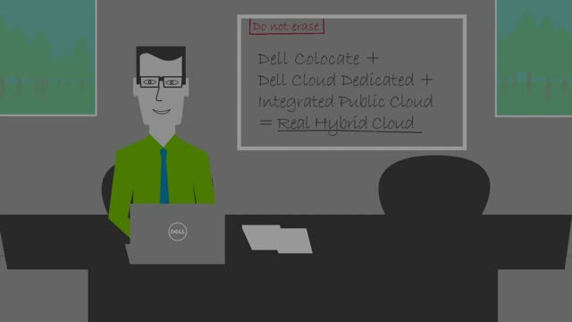 Solutions, Not Cycles – Dell Cloud Dedicated Services
