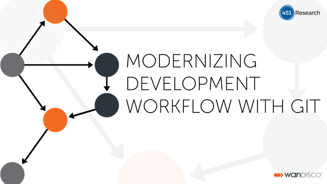 Modernizing Development Workflow with Git