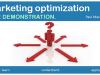 Marketing Optimization Live Demonstration
