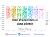 Data Visualization in Data Science
