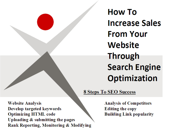How To Grow Internet Sales Through Search Engine Optimization