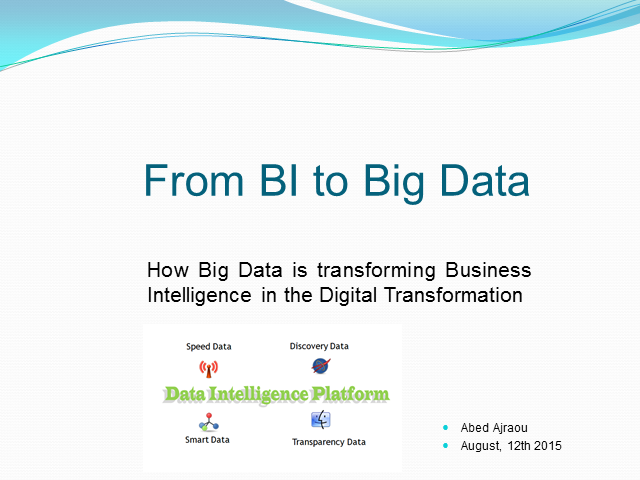 How Big Data is transforming Business Intelligence