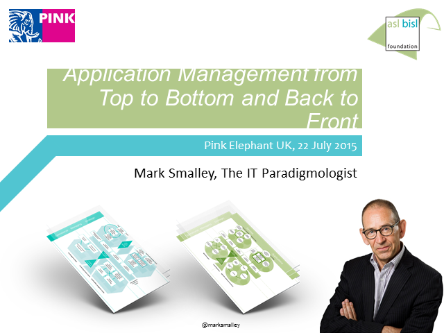 Application Management from Top to Bottom and Back to Front
